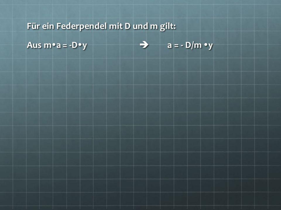 Für ein Federpendel mit D und m gilt: Aus m a = -D y a = - D/m y
