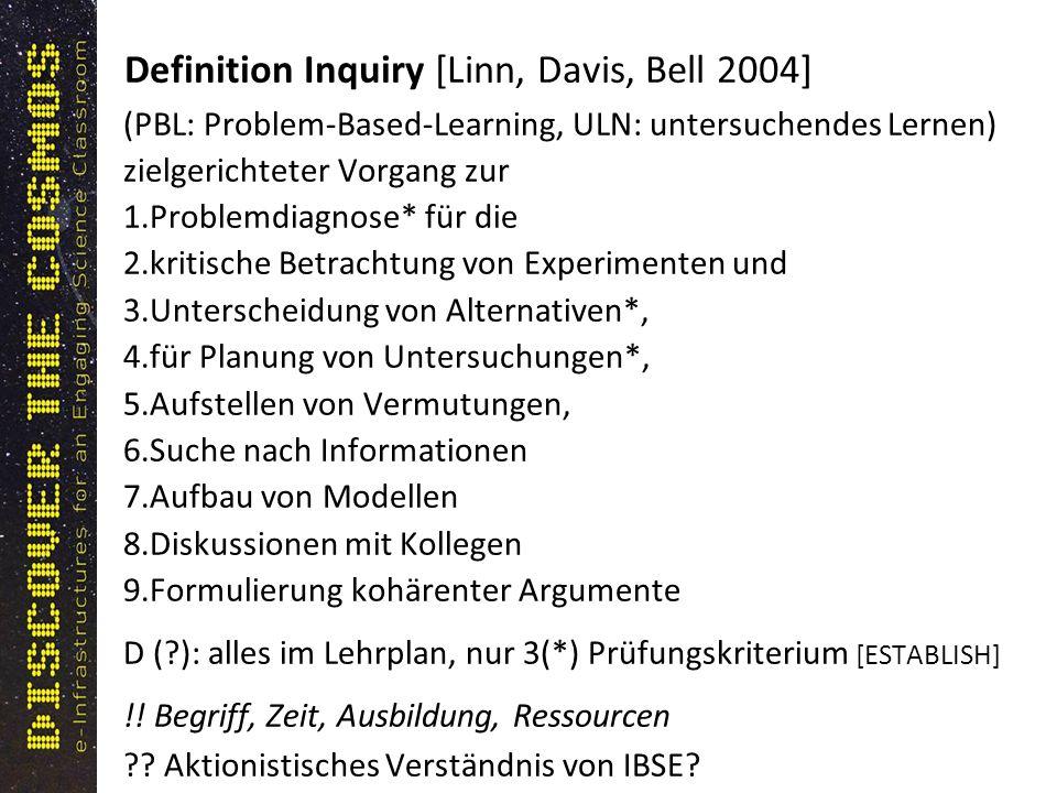 Definition Inquiry [Linn, Davis, Bell 2004] (PBL: Problem-Based-Learning, ULN: untersuchendes Lernen) zielgerichteter Vorgang zur 1.Problemdiagnose* für die 2.kritische Betrachtung von Experimenten und 3.Unterscheidung von Alternativen*, 4.für Planung von Untersuchungen*, 5.Aufstellen von Vermutungen, 6.Suche nach Informationen 7.Aufbau von Modellen 8.Diskussionen mit Kollegen 9.Formulierung kohärenter Argumente D (?): alles im Lehrplan, nur 3(*) Prüfungskriterium [ESTABLISH] !.