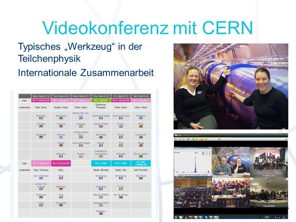 Videokonferenz mit CERN Typisches Werkzeug in der Teilchenphysik Internationale Zusammenarbeit