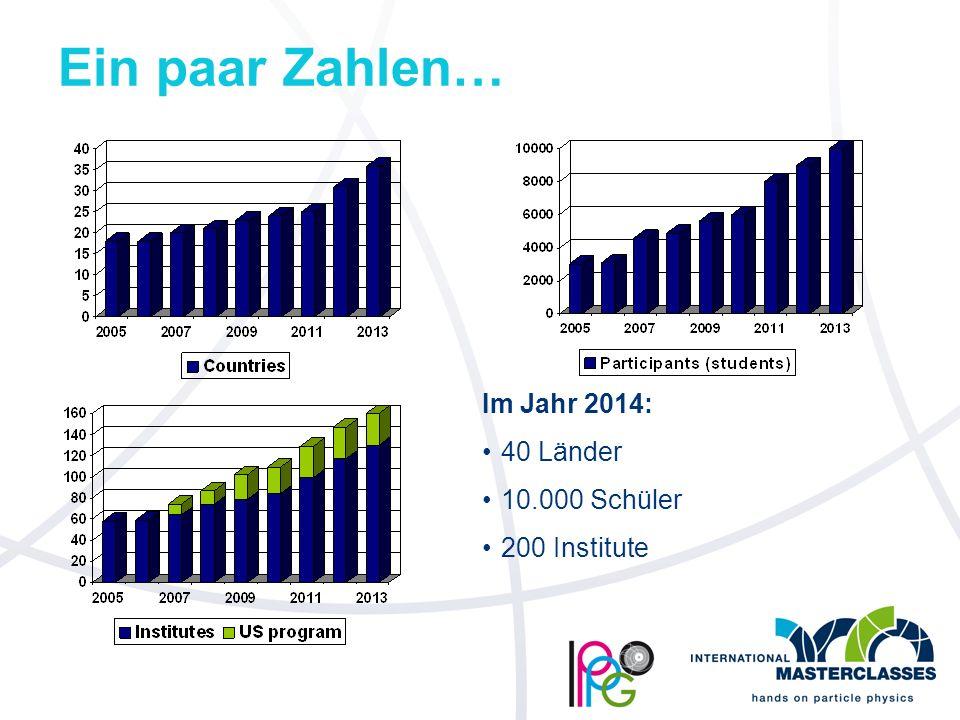 Ein paar Zahlen… Im Jahr 2014: 40 Länder 10.000 Schüler 200 Institute