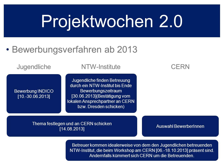 Projektwochen 2.0 Bewerbungsverfahren ab 2013 Bewerbung INDICO [10.-30.06.2013] Jugendliche finden Betreuung durch ein NTW-Institut bis Ende Bewerbungszeitraum [30.06.2013](Bestätigung vom lokalen Ansprechpartner an CERN bzw.