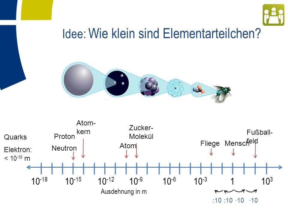 Idee: Wie klein sind Elementarteilchen.