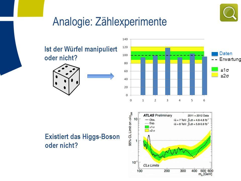 ±1σ ±2σ Analogie: Zählexperimente Existiert das Higgs-Boson oder nicht.