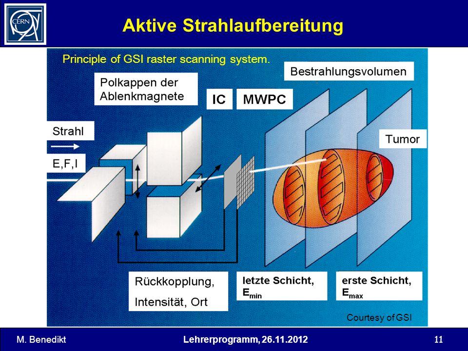 Lehrerprogramm, 26.11.2012 11 Aktive Strahlaufbereitung Principle of GSI raster scanning system. Courtesy of GSI M. Benedikt
