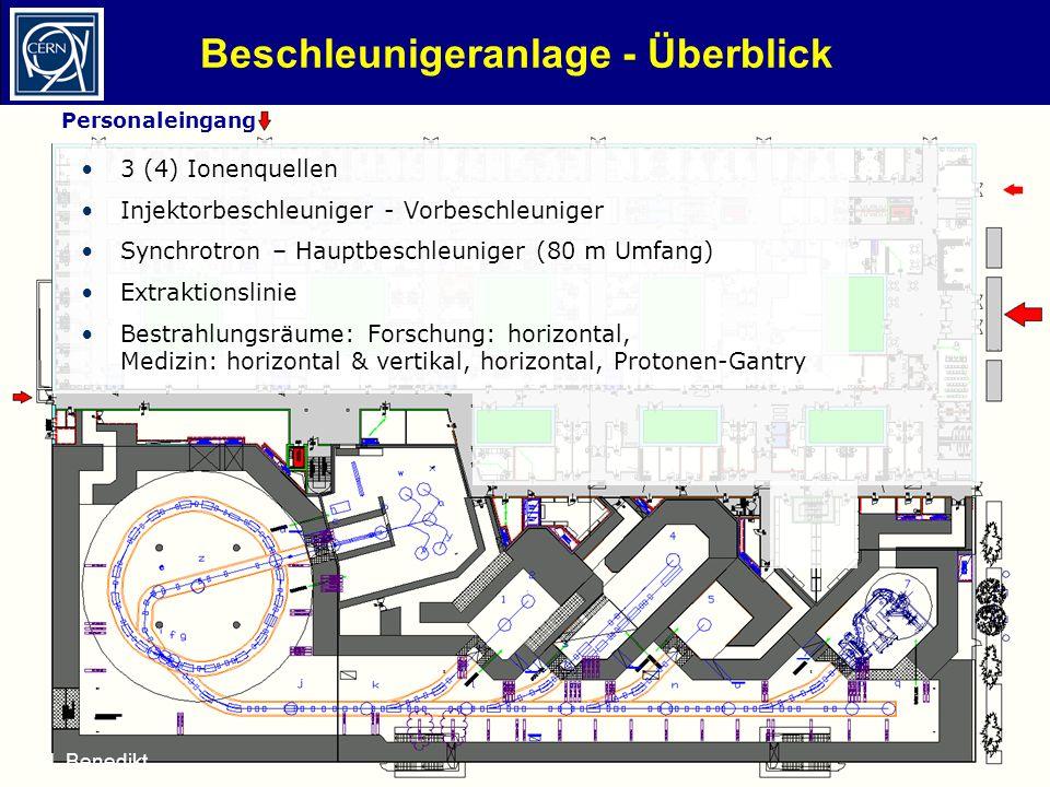 19 Beschleunigeranlage - Überblick Lehrerprogramm, 26.11.2012 3 (4) Ionenquellen Injektorbeschleuniger - Vorbeschleuniger Synchrotron – Hauptbeschleun