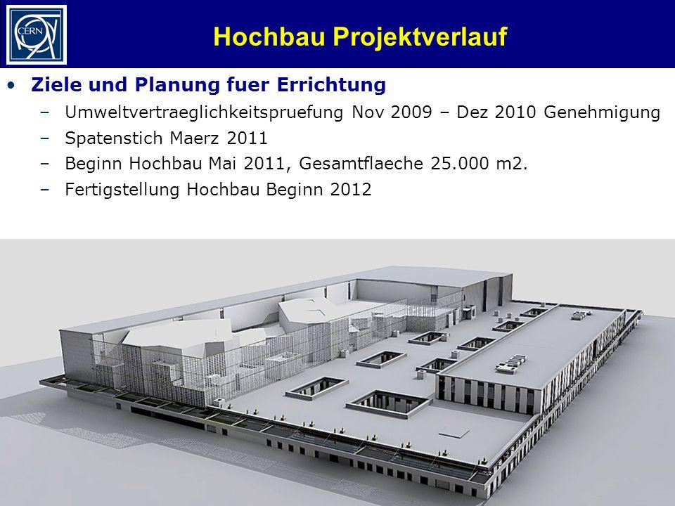 24 Hochbau Projektverlauf Ziele und Planung fuer Errichtung –Umweltvertraeglichkeitspruefung Nov 2009 – Dez 2010 Genehmigung –Spatenstich Maerz 2011 –