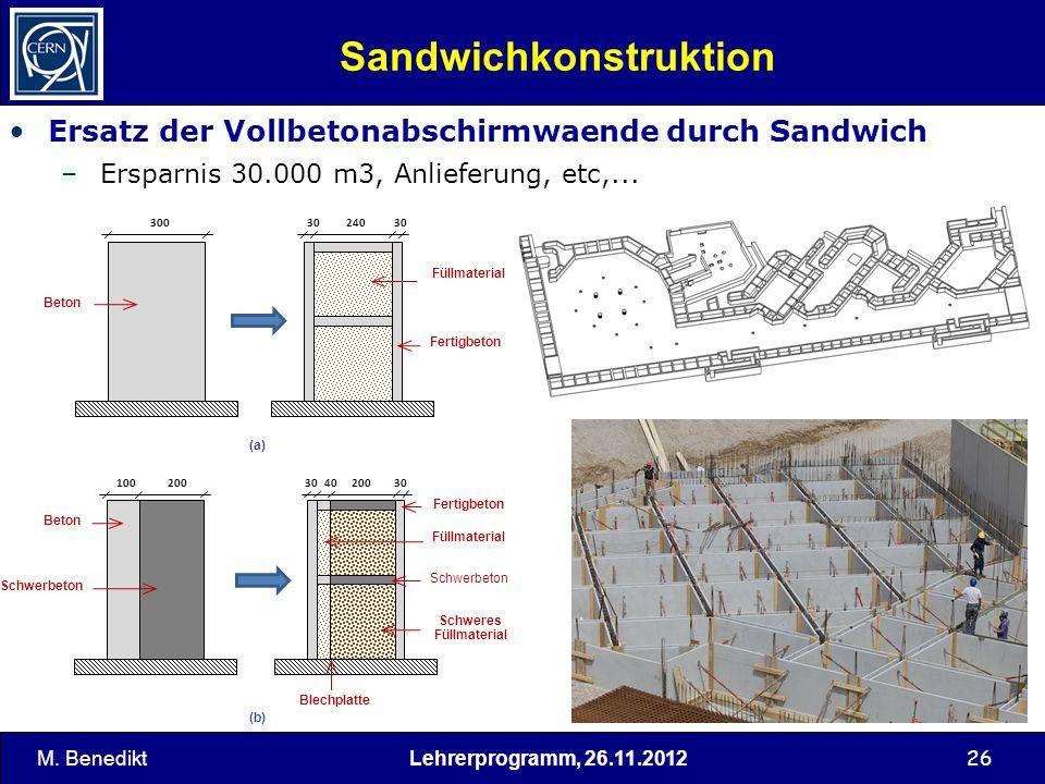 26 Sandwichkonstruktion Ersatz der Vollbetonabschirmwaende durch Sandwich –Ersparnis 30.000 m3, Anlieferung, etc,... M. BenediktLehrerprogramm, 26.11.