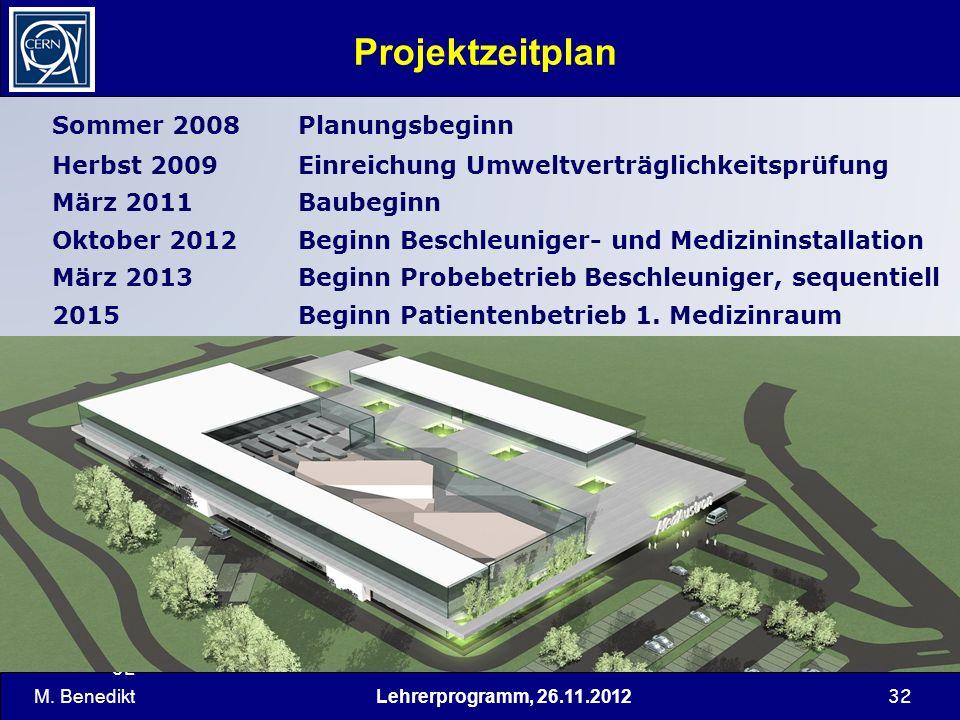 32 Sommer 2008 Planungsbeginn Herbst 2009 Einreichung Umweltverträglichkeitsprüfung März 2011 Baubeginn Oktober 2012Beginn Beschleuniger- und Medizini