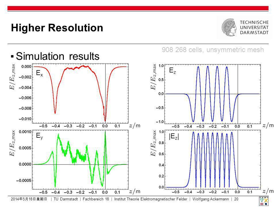 Simulation results 2014518 2014518 2014518 2014518 2014518 2014518 | TU Darmstadt | Fachbereich 18 | Institut Theorie Elektromagnetischer Felder | Wolfgang Ackermann | 20 Higher Resolution 908 268 cells, unsymmetric mesh ExEx EyEy |E z | EzEz