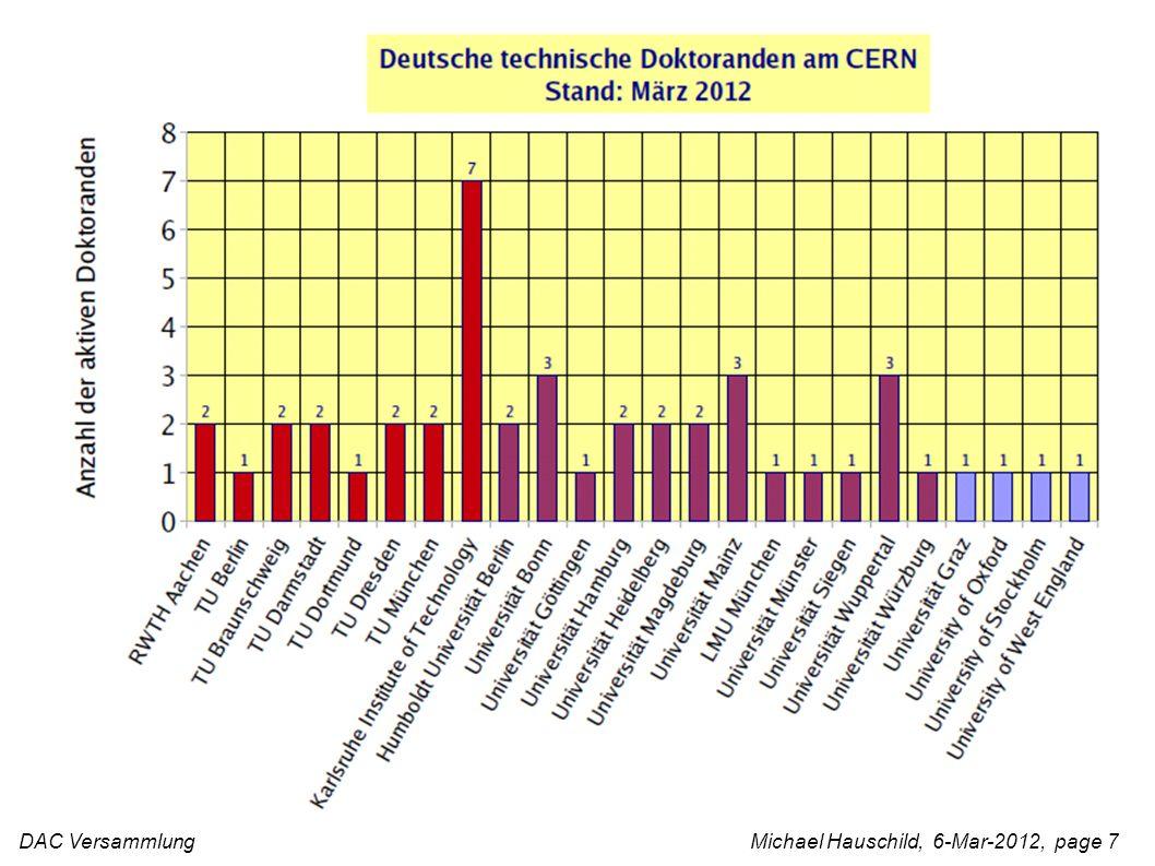 DAC Versammlung Michael Hauschild, 6-Mar-2012, page 8