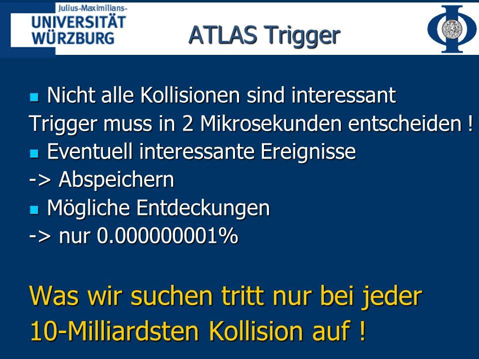 ATLAS Trigger Nicht alle Kollisionen sind interessant Nicht alle Kollisionen sind interessant Trigger muss in 2 Mikrosekunden entscheiden .