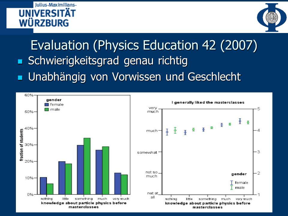Evaluation (Physics Education 42 (2007) Schwierigkeitsgrad genau richtig Schwierigkeitsgrad genau richtig Unabhängig von Vorwissen und Geschlecht Unabhängig von Vorwissen und Geschlecht