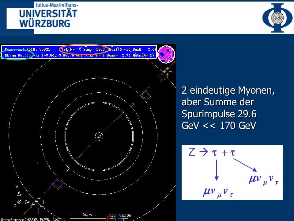 2 eindeutige Myonen, aber Summe der Spurimpulse 29.6 GeV << 170 GeV 2 eindeutige Myonen, aber Summe der Spurimpulse 29.6 GeV << 170 GeV