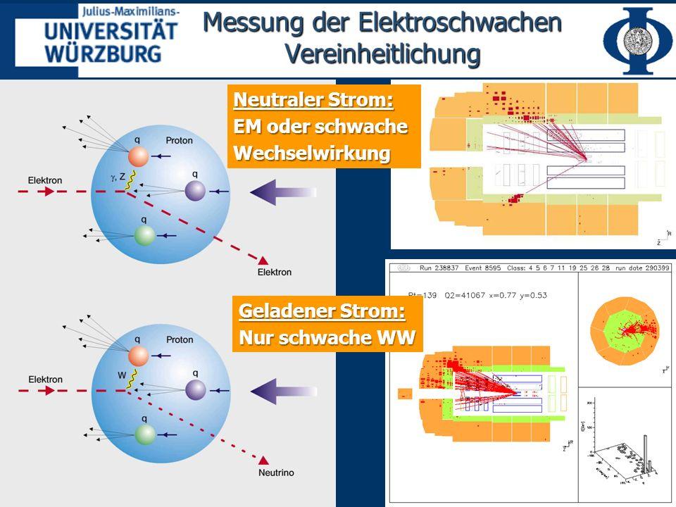 Messung der Vereinheitlichung Messung bei HERA am DESY Hamburg