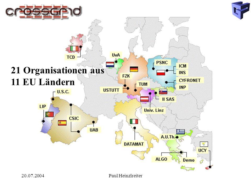 20.07.2004Paul Heinzlreiter Lehre Diplomarbeiten –Hans-Peter Baumgartner, März 2003 –Peter Praxmarer, Juni 2004 Grid Computing Einführende Präsentation, Juni 2004