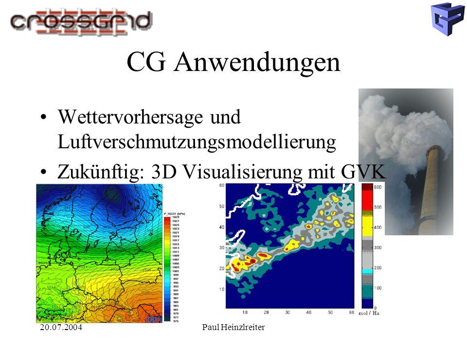 20.07.2004Paul Heinzlreiter CG Anwendungen Wettervorhersage und Luftverschmutzungsmodellierung Zukünftig: 3D Visualisierung mit GVK