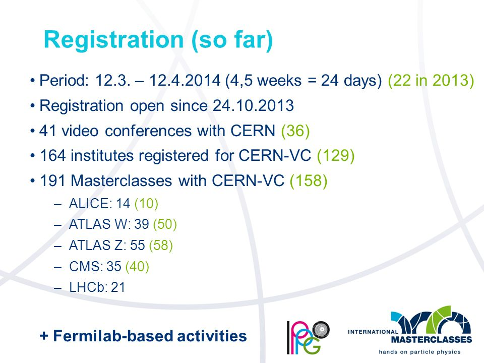 Registration (so far) Period: 12.3.