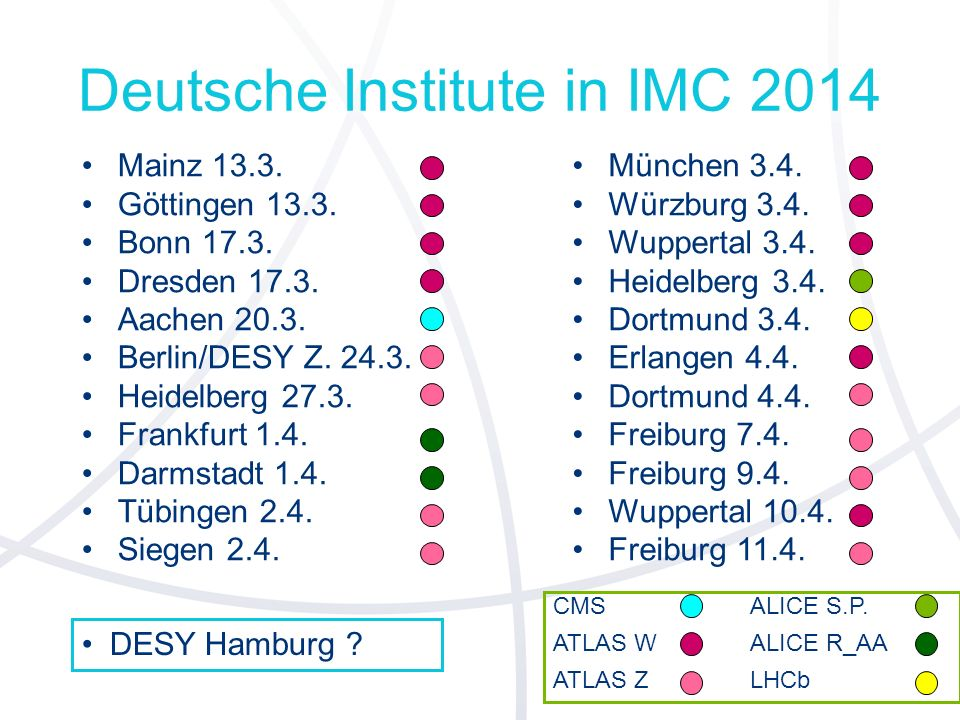 Deutsche Institute in IMC 2014 Mainz Göttingen