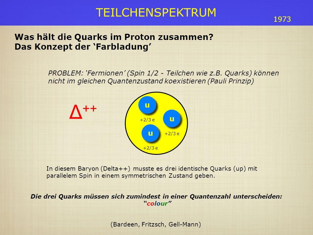 TEILCHENSPEKTRUM Was hält die Quarks im Proton zusammen.