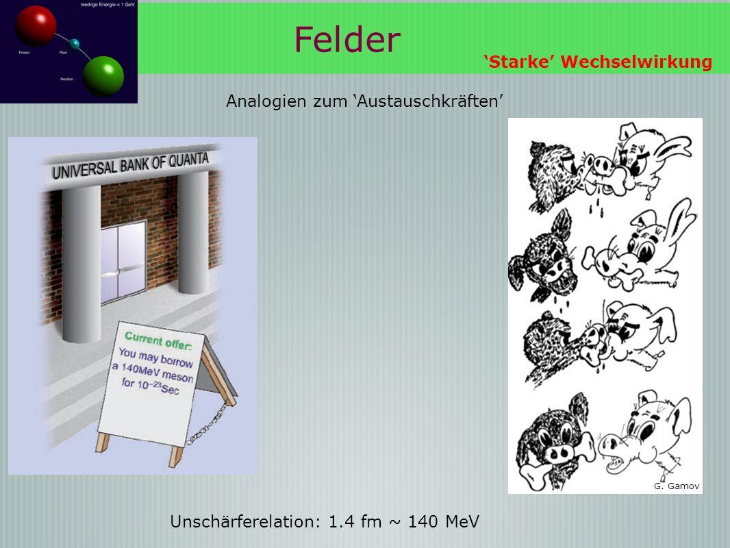 Unschärferelation: 1.4 fm ~ 140 MeV Analogien zum Austauschkräften G.