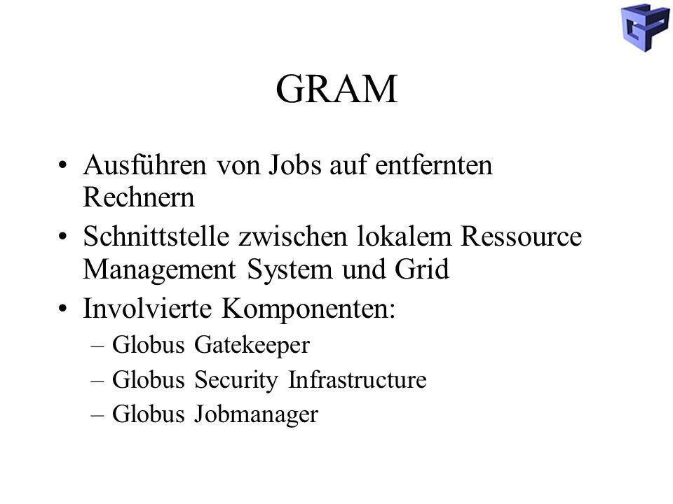 GRAM Ausführen von Jobs auf entfernten Rechnern Schnittstelle zwischen lokalem Ressource Management System und Grid Involvierte Komponenten: –Globus Gatekeeper –Globus Security Infrastructure –Globus Jobmanager