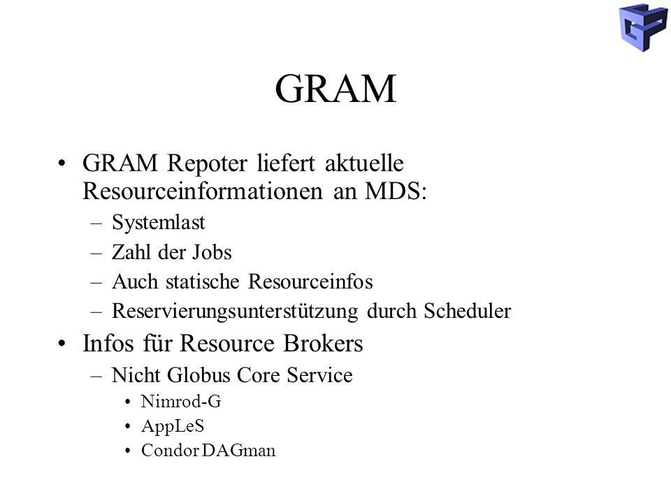 GRAM GRAM Repoter liefert aktuelle Resourceinformationen an MDS: –Systemlast –Zahl der Jobs –Auch statische Resourceinfos –Reservierungsunterstützung durch Scheduler Infos für Resource Brokers –Nicht Globus Core Service Nimrod-G AppLeS Condor DAGman