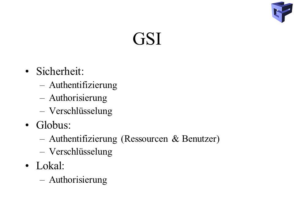 GSI Sicherheit: –Authentifizierung –Authorisierung –Verschlüsselung Globus: –Authentifizierung (Ressourcen & Benutzer) –Verschlüsselung Lokal: –Authorisierung