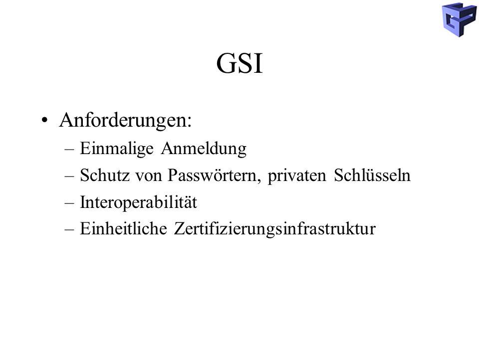GSI Anforderungen: –Einmalige Anmeldung –Schutz von Passwörtern, privaten Schlüsseln –Interoperabilität –Einheitliche Zertifizierungsinfrastruktur