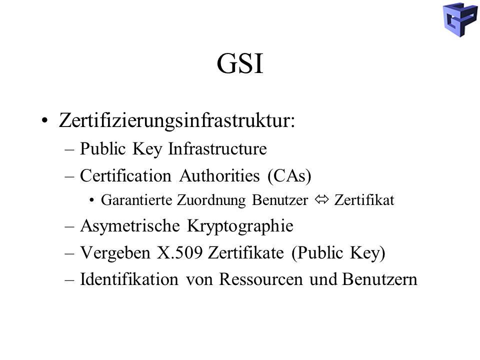 GSI Zertifizierungsinfrastruktur: –Public Key Infrastructure –Certification Authorities (CAs) Garantierte Zuordnung Benutzer Zertifikat –Asymetrische Kryptographie –Vergeben X.509 Zertifikate (Public Key) –Identifikation von Ressourcen und Benutzern