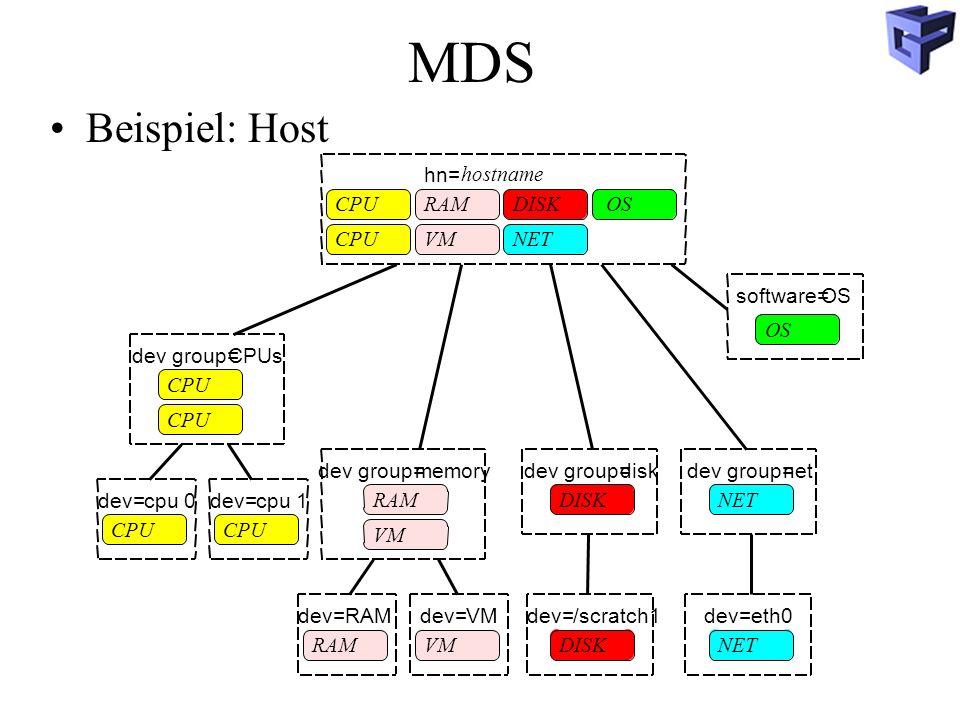 MDS Beispiel: Host OS