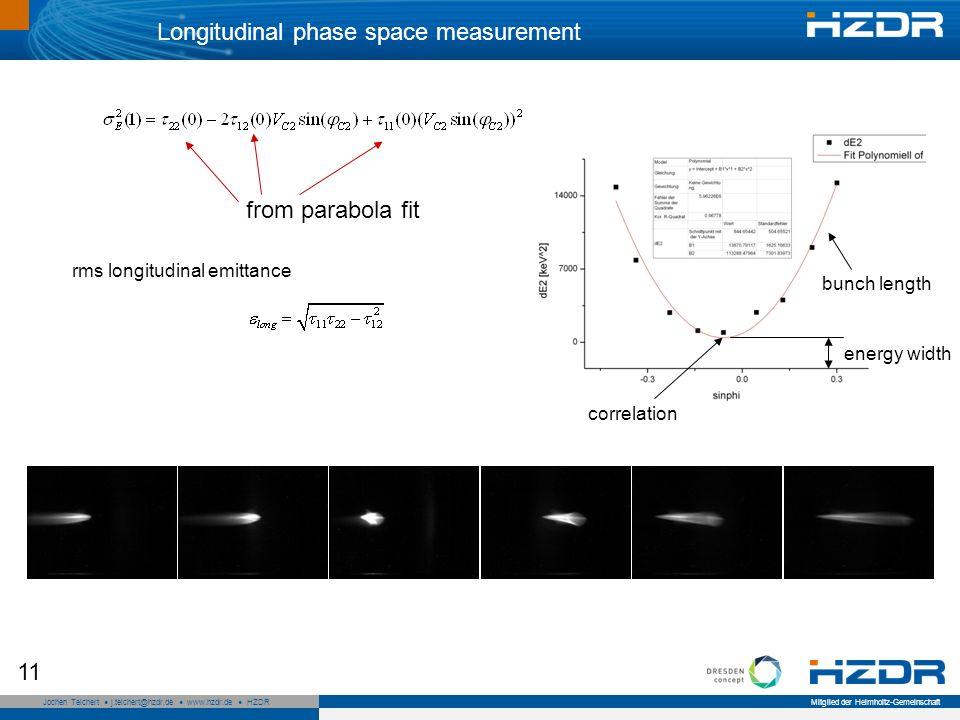Seite 11 Mitglied der Helmholtz-Gemeinschaft Jochen Teichert j.teichert@hzdr.de www.hzdr.de HZDR 11 Longitudinal phase space measurement from parabola fit rms longitudinal emittance bunch length correlation energy width