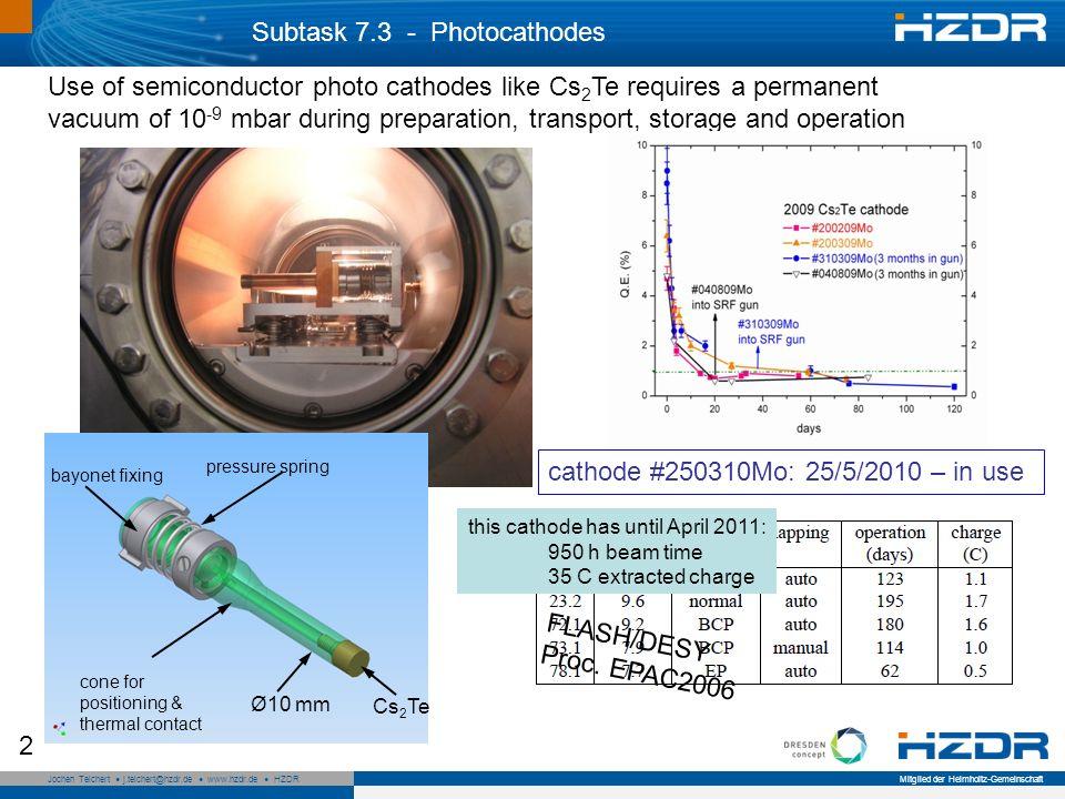 Seite 3 Mitglied der Helmholtz-Gemeinschaft Jochen Teichert j.teichert@hzdr.de www.hzdr.de HZDR 3 Subtask 7.3 - Photocathodes Quantum efficiency measurement, cathode #250310Mo, April 2011, in SRF gun
