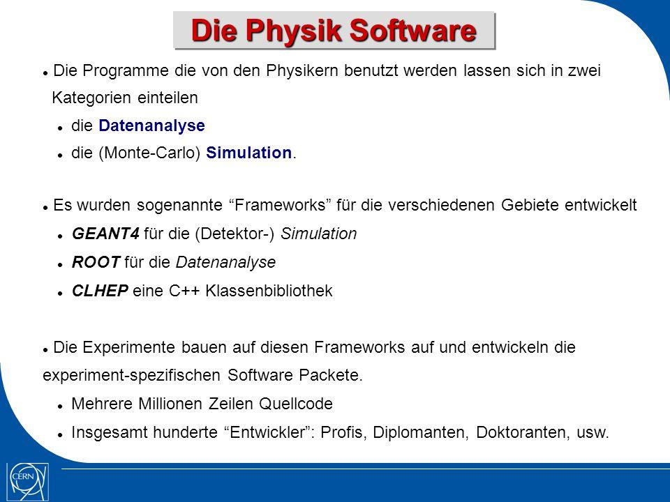 Die Physik Software Die Programme die von den Physikern benutzt werden lassen sich in zwei Kategorien einteilen die Datenanalyse die (Monte-Carlo) Simulation.