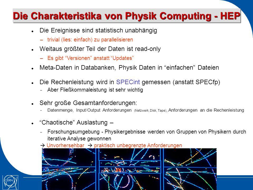 Die Charakteristika von Physik Computing - HEP Die Ereignisse sind statistisch unabhängig –trivial (lies: einfach) zu parallelisieren Weitaus größter Teil der Daten ist read-only –Es gibt Versionen anstatt Updates Meta-Daten in Databanken, Physik Daten in einfachen Dateien Die Rechenleistung wird in SPECint gemessen (anstatt SPECfp) Aber Fließkommaleistung ist sehr wichtig Sehr große Gesamtanforderungen: Datenmenge, Input/Output Anforderungen (Netzwerk, Disk, Tape), Anforderungen an die Rechenleistung Chaotische Auslastung – Forschungsumgebung - Physikergebnisse werden von Gruppen von Physikern durch iterative Analyse gewonnen Unvorhersehbar praktisch unbegrenzte Anforderungen