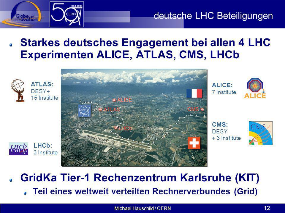Michael Hauschild / CERN 12 deutsche LHC Beteiligungen Starkes deutsches Engagement bei allen 4 LHC Experimenten ALICE, ATLAS, CMS, LHCb GridKa Tier-1