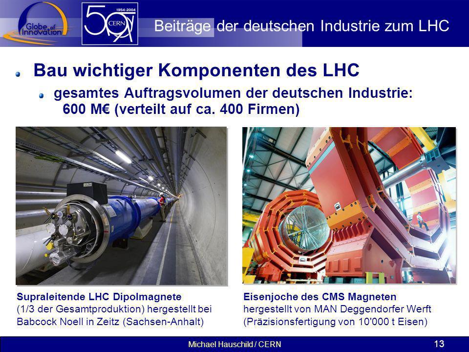 Michael Hauschild / CERN 13 Beiträge der deutschen Industrie zum LHC Bau wichtiger Komponenten des LHC gesamtes Auftragsvolumen der deutschen Industri