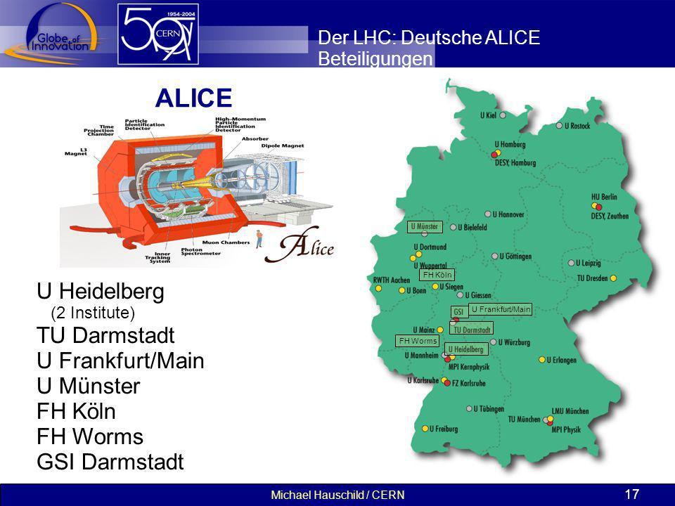 Michael Hauschild / CERN 17 Der LHC: Deutsche ALICE Beteiligungen ALICE U Heidelberg (2 Institute) TU Darmstadt U Frankfurt/Main U Münster FH Köln FH