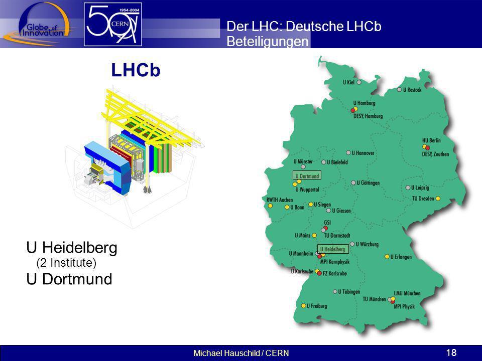 Michael Hauschild / CERN 18 Der LHC: Deutsche LHCb Beteiligungen LHCb U Heidelberg (2 Institute) U Dortmund