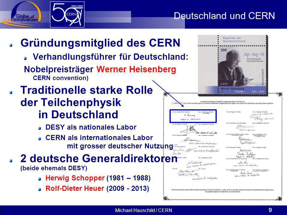 Michael Hauschild / CERN 9 Deutschland und CERN Gründungsmitglied des CERN Verhandlungsführer für Deutschland: Nobelpreisträger Werner Heisenberg (Unt