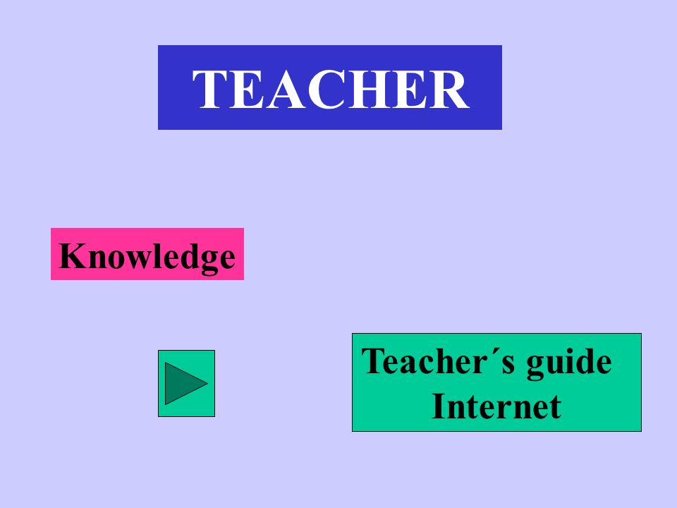 Knowledge Teacher´s guide Internet TEACHER