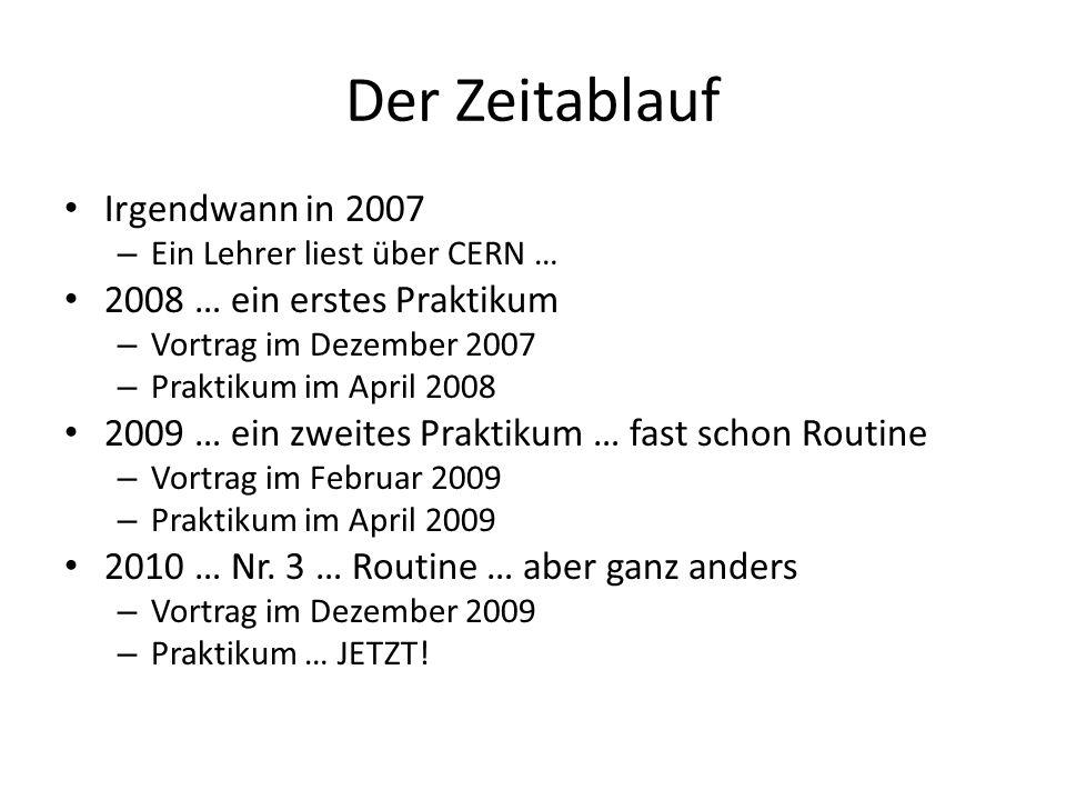 Der Zeitablauf Irgendwann in 2007 – Ein Lehrer liest über CERN … 2008 … ein erstes Praktikum – Vortrag im Dezember 2007 – Praktikum im April 2008 2009 … ein zweites Praktikum … fast schon Routine – Vortrag im Februar 2009 – Praktikum im April 2009 2010 … Nr.