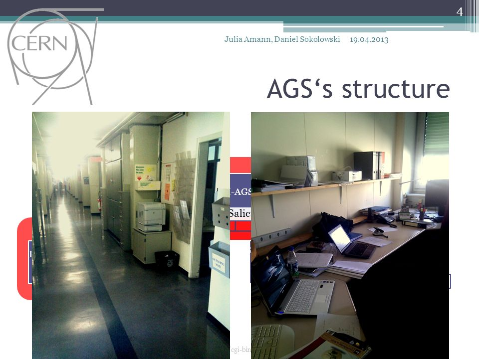 AGSs structure PH-AGS J. Salicio Diez Planning & Support (PS) S. Schmeling Secretarial Support (SE) N. Knoors Space Management & Infrastructure (SI) S