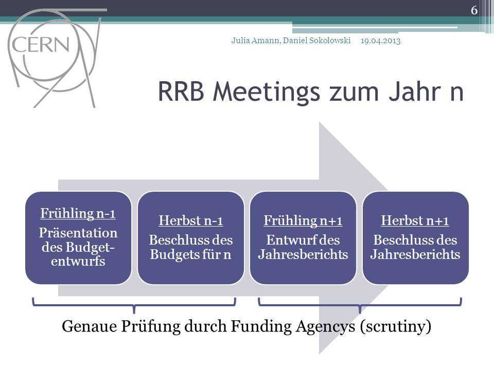 RRB Meetings zum Jahr n Frühling n-1 Präsentation des Budget- entwurfs Herbst n-1 Beschluss des Budgets für n Frühling n+1 Entwurf des Jahresberichts