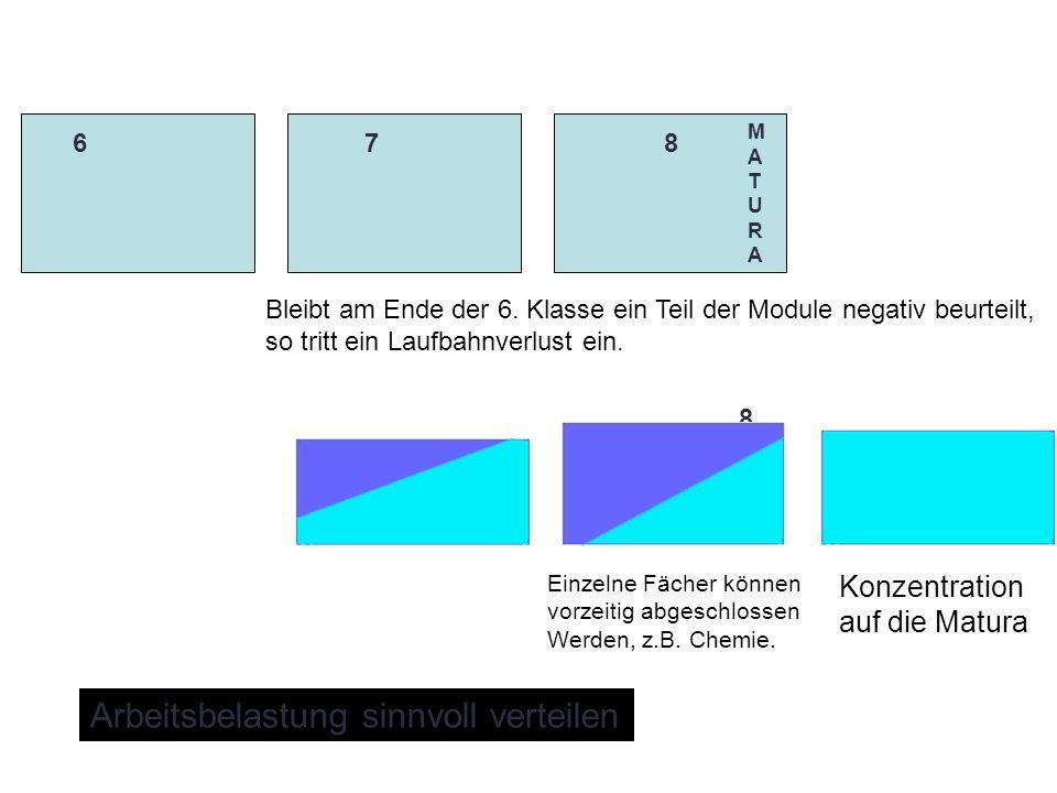 678 MATURAMATURA 8 Einzelne Fächer können vorzeitig abgeschlossen Werden, z.B.