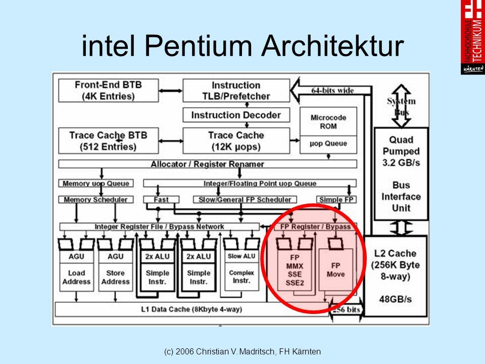 (c) 2006 Christian V. Madritsch, FH Kärnten intel Pentium Architektur
