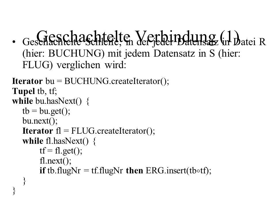 Geschachtelte Verbindung (1) Geschachtelte Schleife, in der jeder Datensatz in Datei R (hier: BUCHUNG) mit jedem Datensatz in S (hier: FLUG) verglichen wird: Iterator bu = BUCHUNG.createIterator(); Tupel tb, tf; while bu.hasNext() { tb = bu.get(); bu.next(); Iterator fl = FLUG.createIterator(); while fl.hasNext() { tf = fl.get(); fl.next(); if tb.flugNr = tf.flugNr then ERG.insert(tb tf); }
