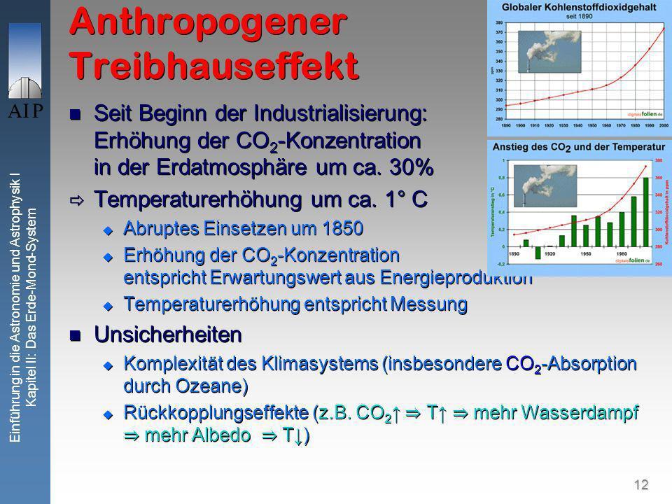 12 Einführung in die Astronomie und Astrophysik I Kapitel II: Das Erde-Mond-System Anthropogener Treibhauseffekt Seit Beginn der Industrialisierung: Erhöhung der CO 2 -Konzentration in der Erdatmosphäre um ca.