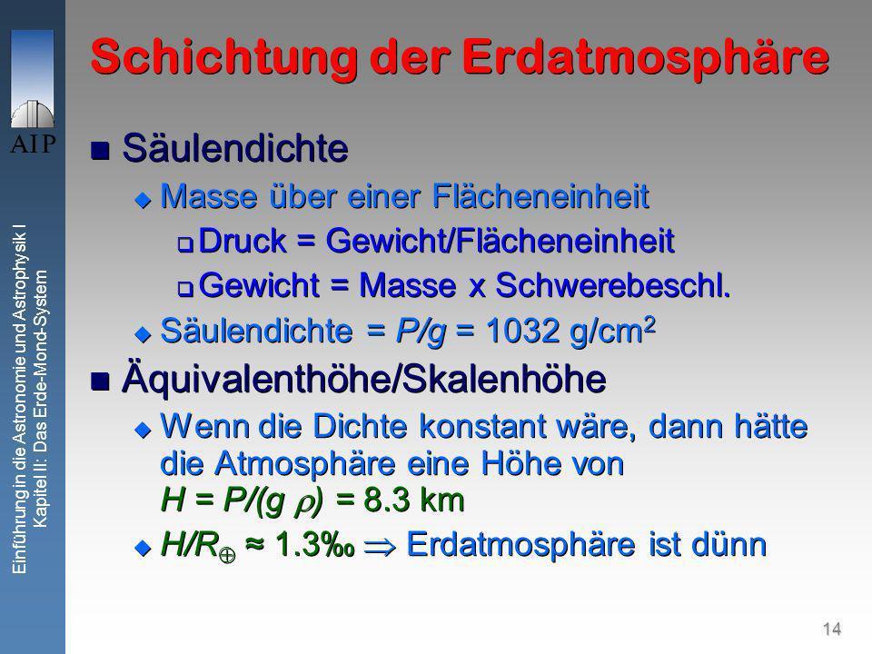 14 Einführung in die Astronomie und Astrophysik I Kapitel II: Das Erde-Mond-System Schichtung der Erdatmosphäre Säulendichte Masse über einer Flächeneinheit Druck = Gewicht/Flächeneinheit Gewicht = Masse x Schwerebeschl.