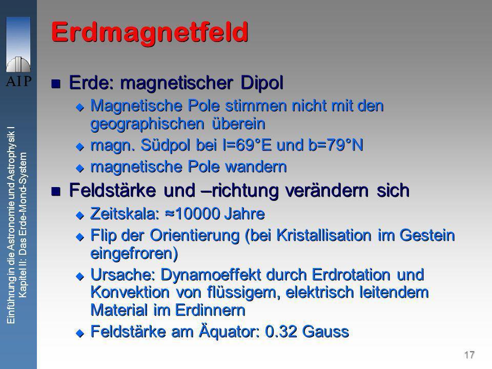 17 Einführung in die Astronomie und Astrophysik I Kapitel II: Das Erde-Mond-System Erdmagnetfeld Erde: magnetischer Dipol Magnetische Pole stimmen nicht mit den geographischen überein magn.
