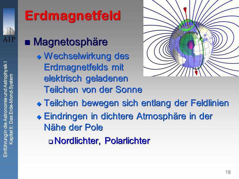 18 Einführung in die Astronomie und Astrophysik I Kapitel II: Das Erde-Mond-System Erdmagnetfeld Magnetosphäre Wechselwirkung des Erdmagnetfelds mit elektrisch geladenen Teilchen von der Sonne Teilchen bewegen sich entlang der Feldlinien Eindringen in dichtere Atmosphäre in der Nähe der Pole Nordlichter, Polarlichter Magnetosphäre Wechselwirkung des Erdmagnetfelds mit elektrisch geladenen Teilchen von der Sonne Teilchen bewegen sich entlang der Feldlinien Eindringen in dichtere Atmosphäre in der Nähe der Pole Nordlichter, Polarlichter